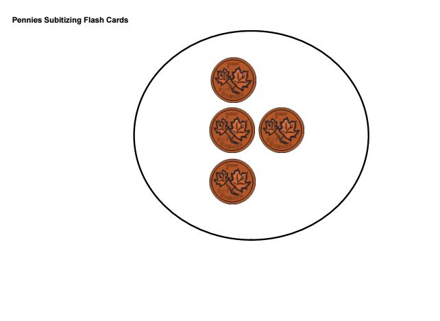 picture about Printable Pennies referred to as Pennies Subitizing - Printable